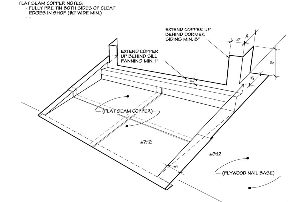 Diagram of copper apron flashing