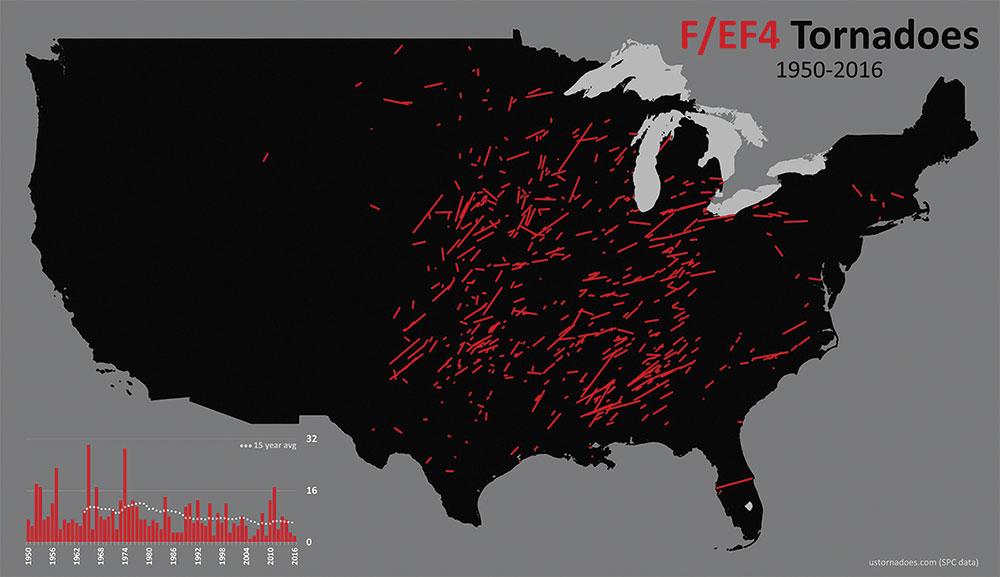 EF4 Tornadoes